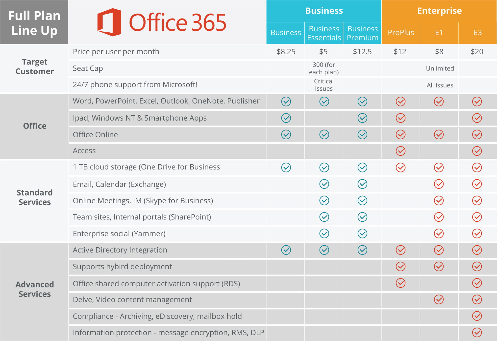 skills microsoft office simple resume template